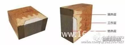 硅莫红砖和低导热复合砖的区别