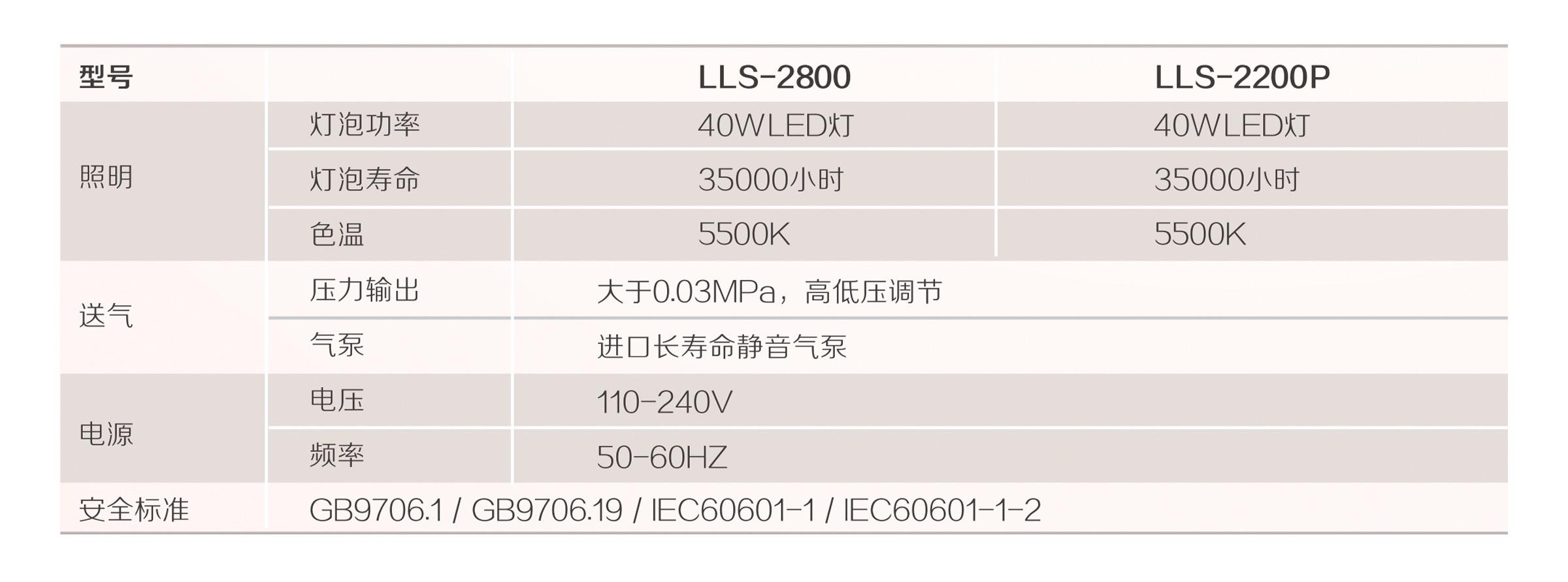 医用冷光源 LLS-2800