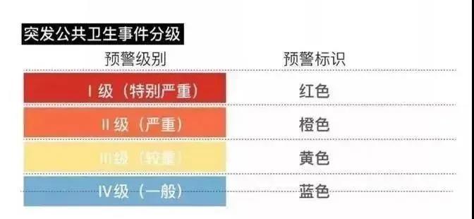 陕西省新冠肺炎疫情防控应急响应降为省级三级