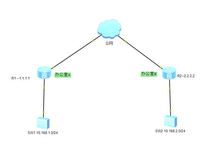 两个办公室的独立网络怎样组成一个局域网?