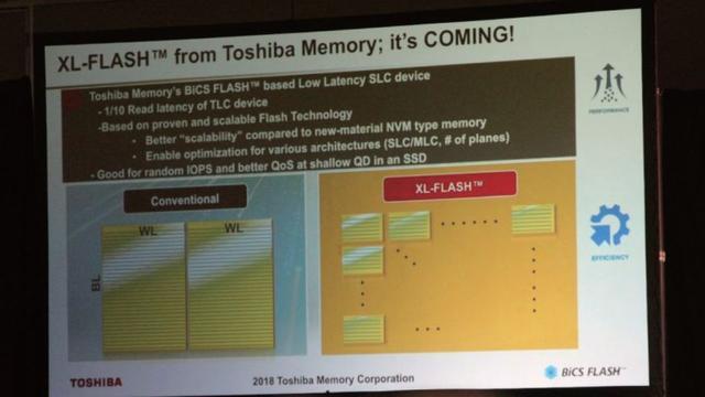 你的SSD能上网?从FMS2019一览闪存新技术发展趋势
