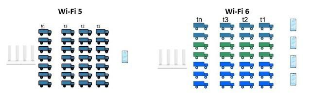 华为Wi-Fi6+来了揭秘华为首款Wi-Fi6+路由AX3