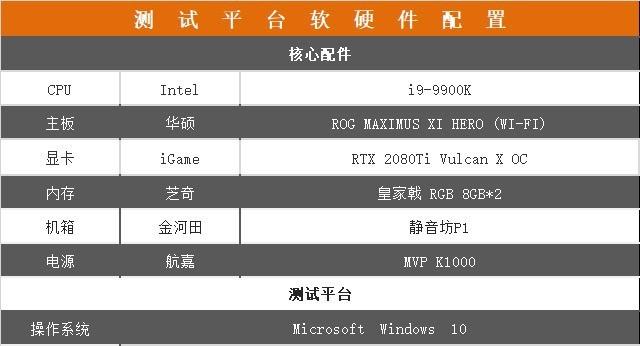 2019十大固态硬盘横评:贵的不一定好