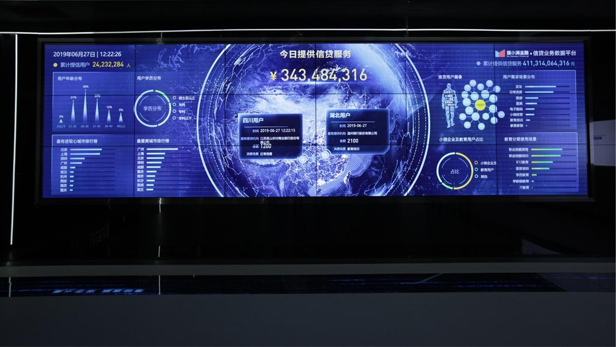 大数据展示系统