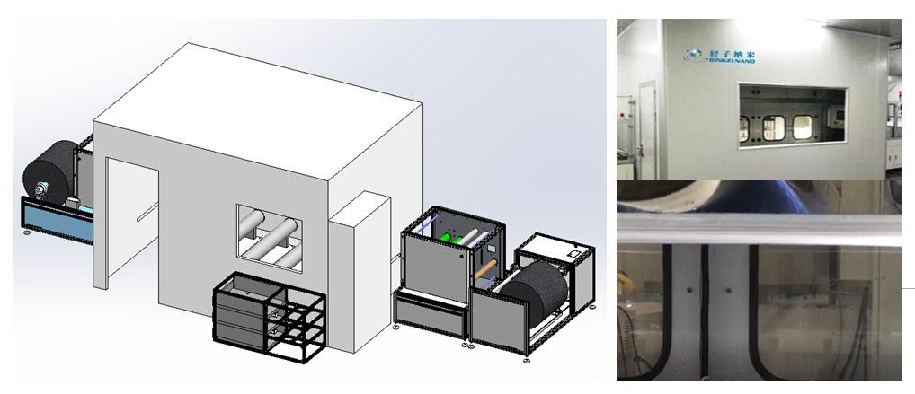 国外熔喷布设备及热熔胶机器核心部件的调试