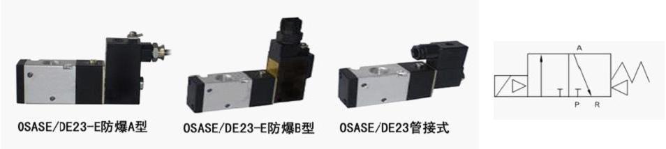 OSASE23系列二位三通防爆電磁閥