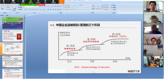 """深圳某精密自动化高新技术企业以远程视频会议方式召开了""""战略规划体系建设""""咨询项目启动会"""
