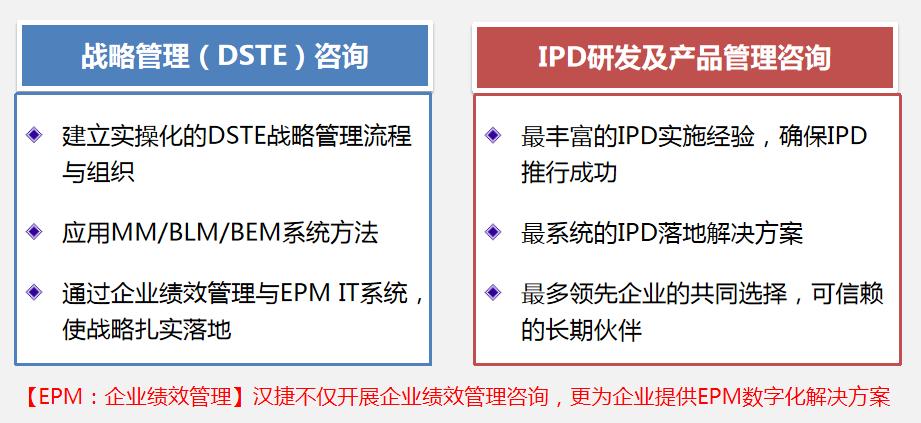 从传统研发,到IPD高效研发,到卓越经营