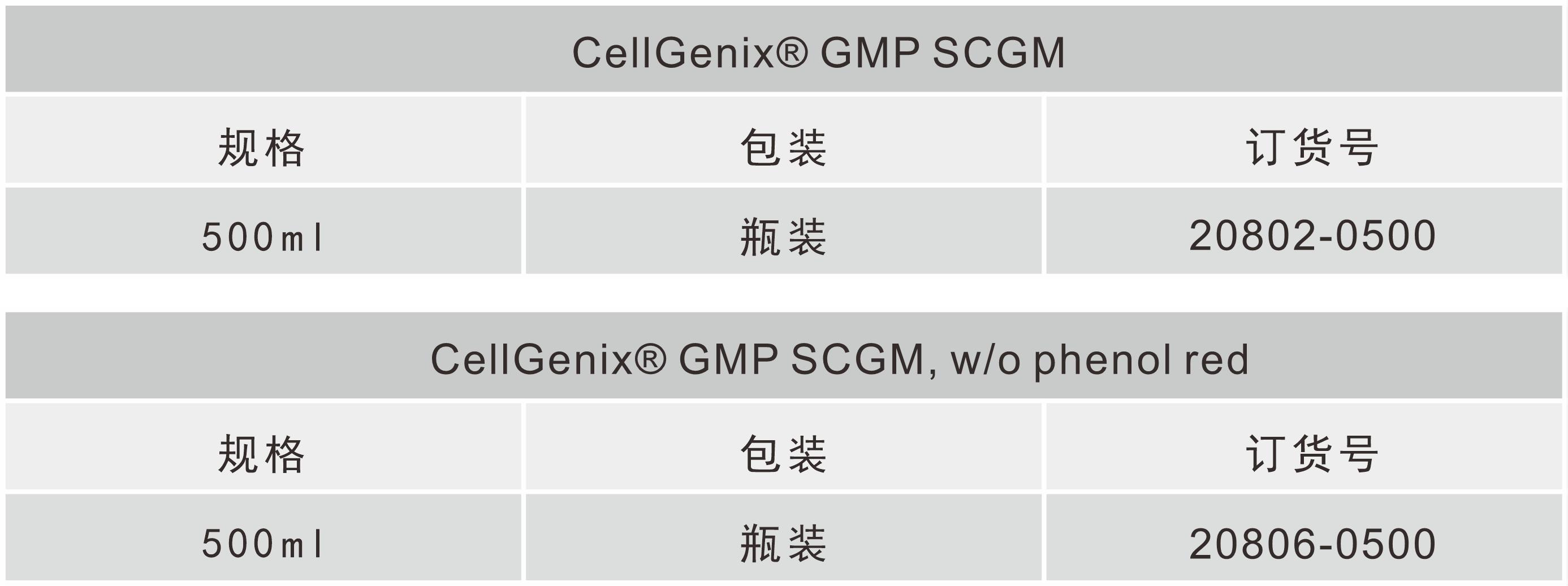 SCGM无血清培养基-500ml
