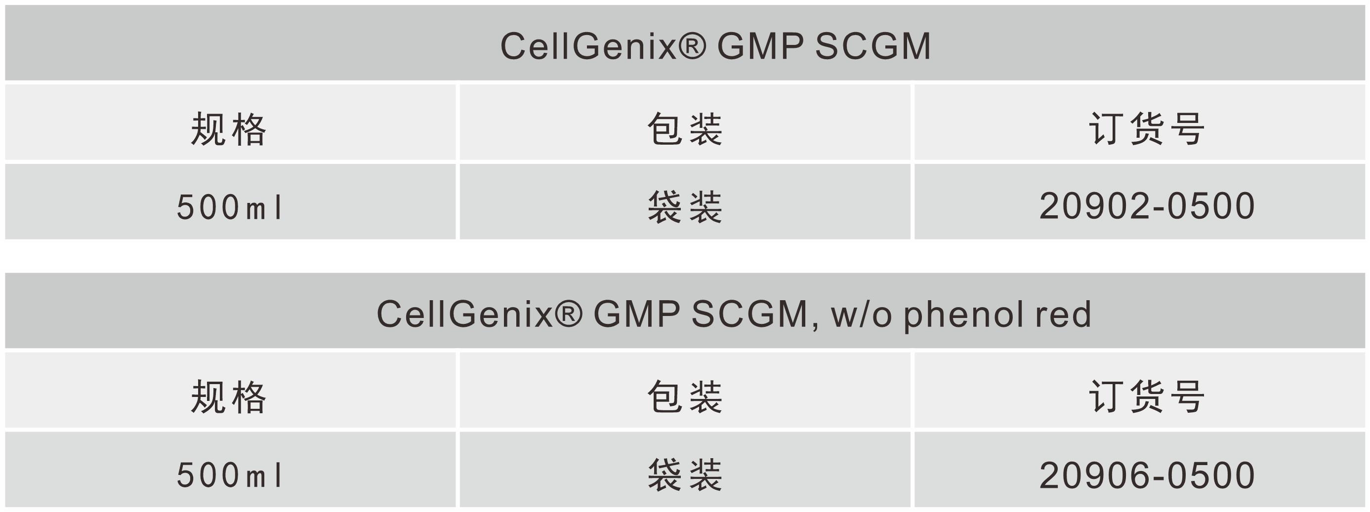 SCGM无血清培养基-500ml/袋