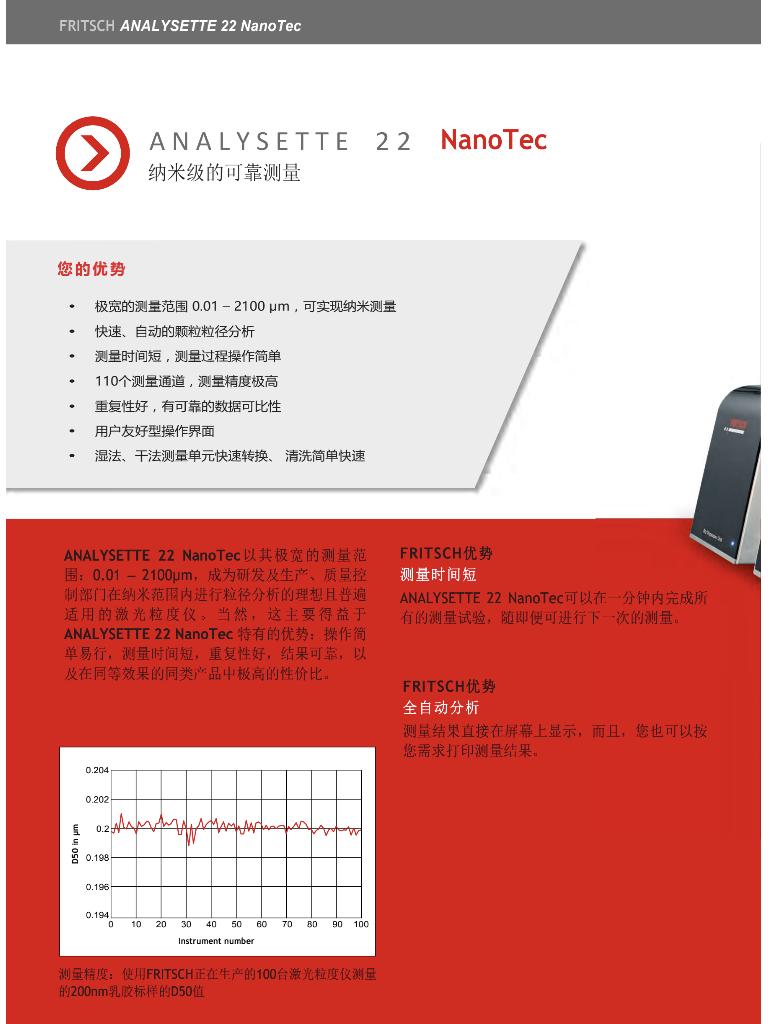 ANALYSETTE 22 Nano Tee