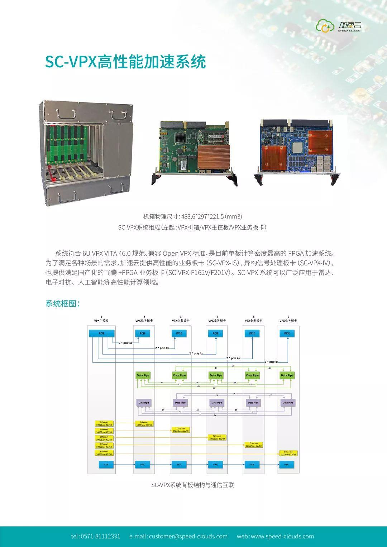 加速云与业界代表共话空天技术与发展