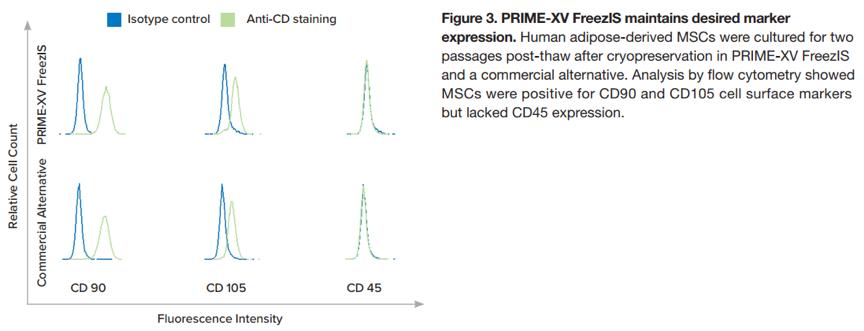 PRIME-XV FreezIS