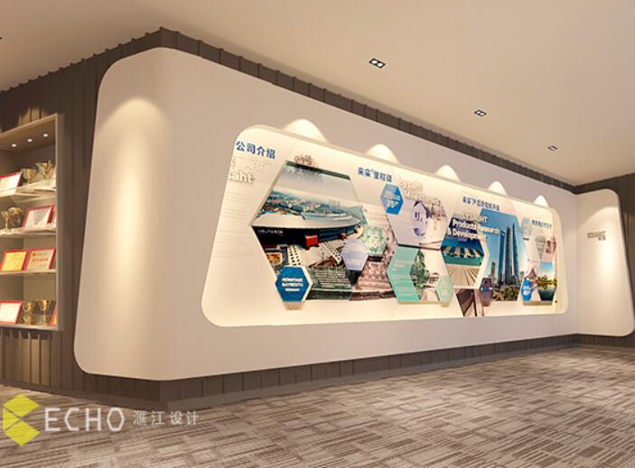 商业展厅设计的效果图主要分为哪几种?