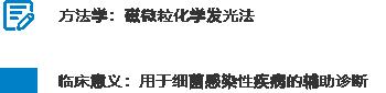 降钙素原(PCT)测定试剂盒