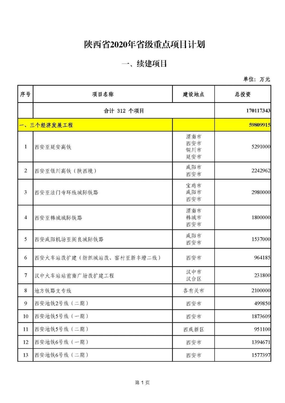 ManBetX体育杨凌辐照项目列入省级重点项目
