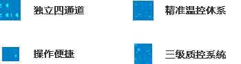 M5四通道化学发光免疫分析仪