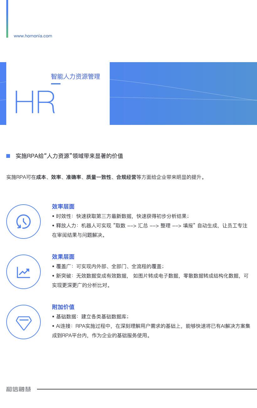 人力资源机器人-智能人力资源
