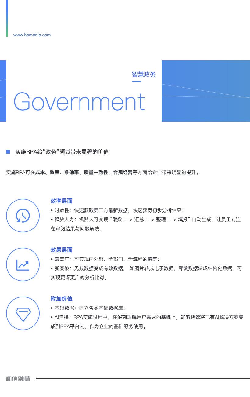 政务机器人-智能政务解决方案