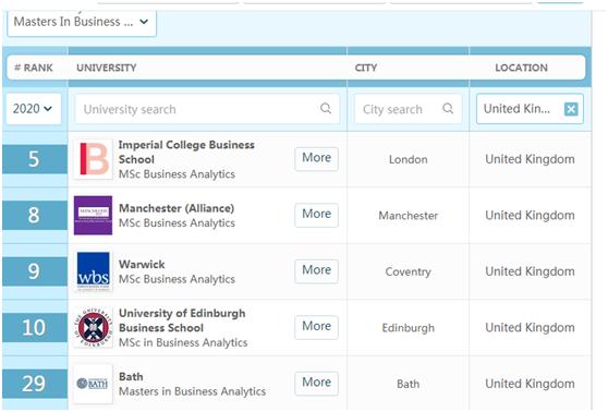 《空中留学工作室》第二十七期 | 低分逆袭录取英国名校—华威大学商业分析