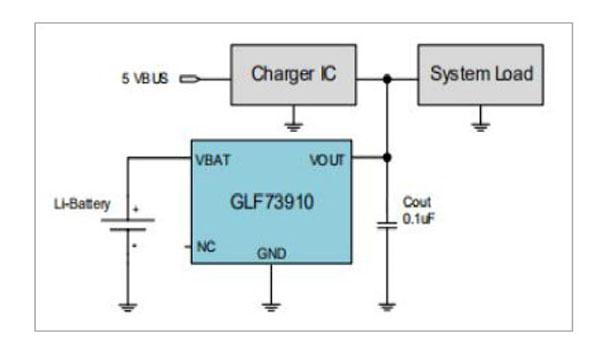 凯新达代理线——GLF(杰夫微)在TWS应用方案推荐