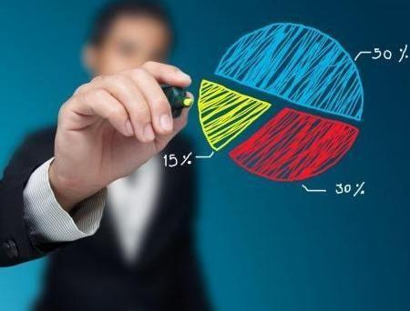 营销咨询对企业的重要性