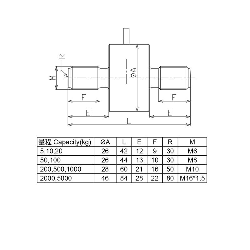 LCD832圆板式称重传感器 (型号:LCD832)