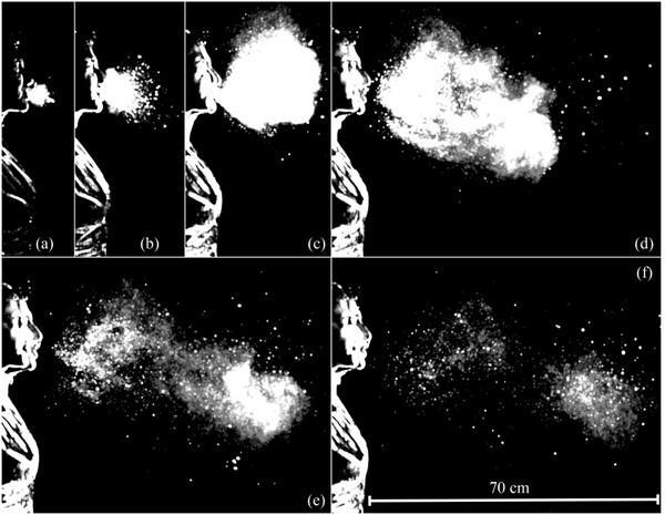疫情好转,不可大意,高速摄像机告诉你一个喷嚏可以飞多远?