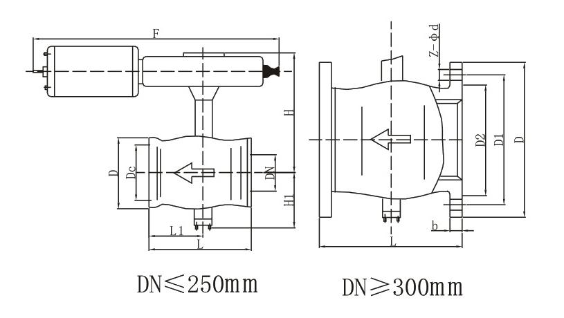 OSAZSSV气动V型调节球阀