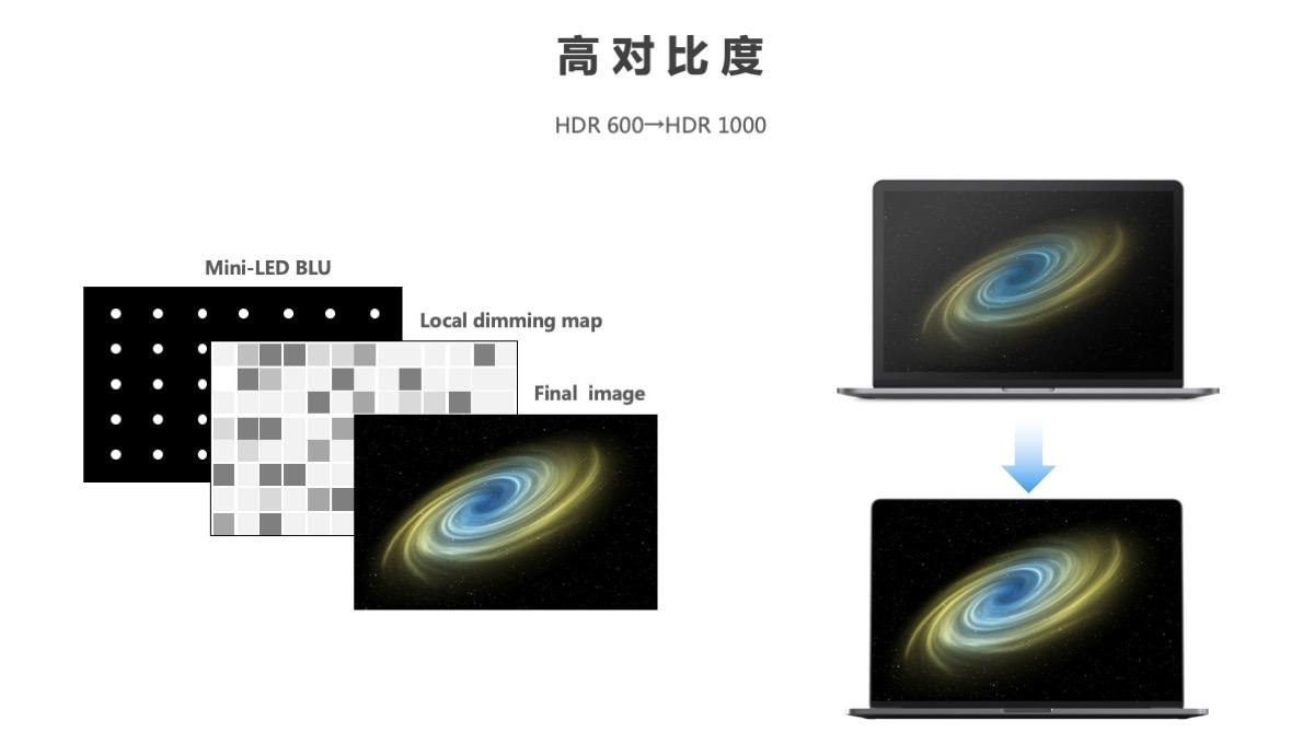 平板笔电显示屏