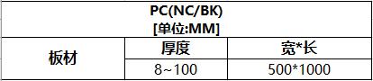 PC聚碳酸酯