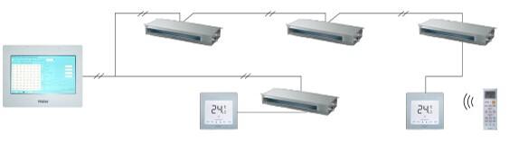 海尔智尊·MXS系列超薄风管机