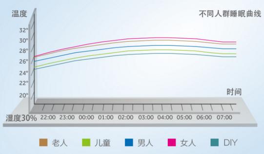 海尔劲风大1.5匹高效定频壁挂式空调