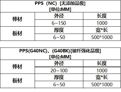 TPS-PPS聚苯硫醚