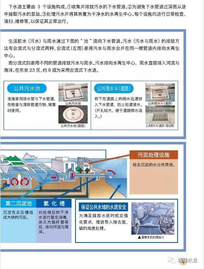 转载 | 日本下水道与生活的方便手册