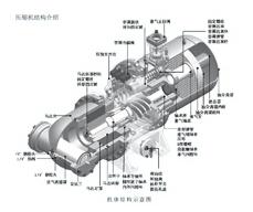 海尔水(地)源热泵机组(热回)