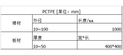 PCTFE聚三氟乙烯