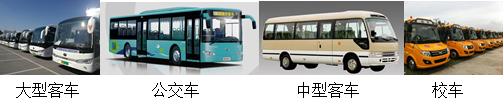 课程编号:DDT-Bus 大客车驾驶员防御性驾驶培训