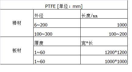 PTFE聚四氟乙烯