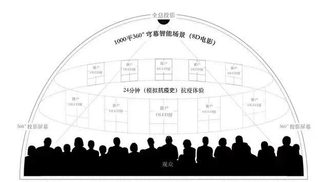 4.0展馆理论创始人鞠航谈设立国家公共卫生日、公益建设中国防疫博物馆、抗击新冠肺炎主题雕塑、国家公共卫生纪念园设计思路