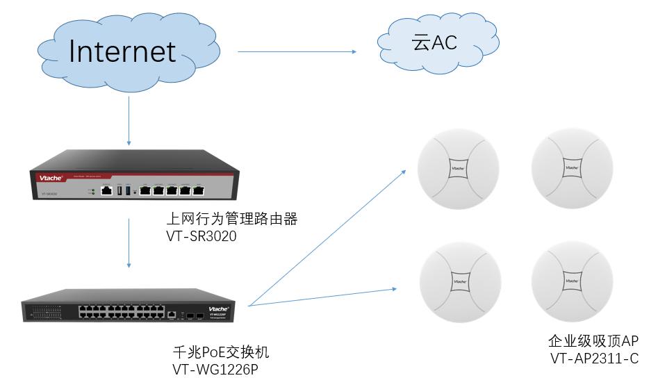 深圳市朗恒電子有限公司wifi覆蓋