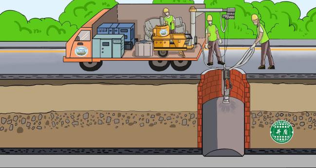 排水检查井水泥基内衬修复及 规程解读