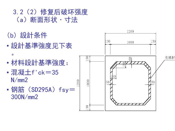 3S模块法结构设计