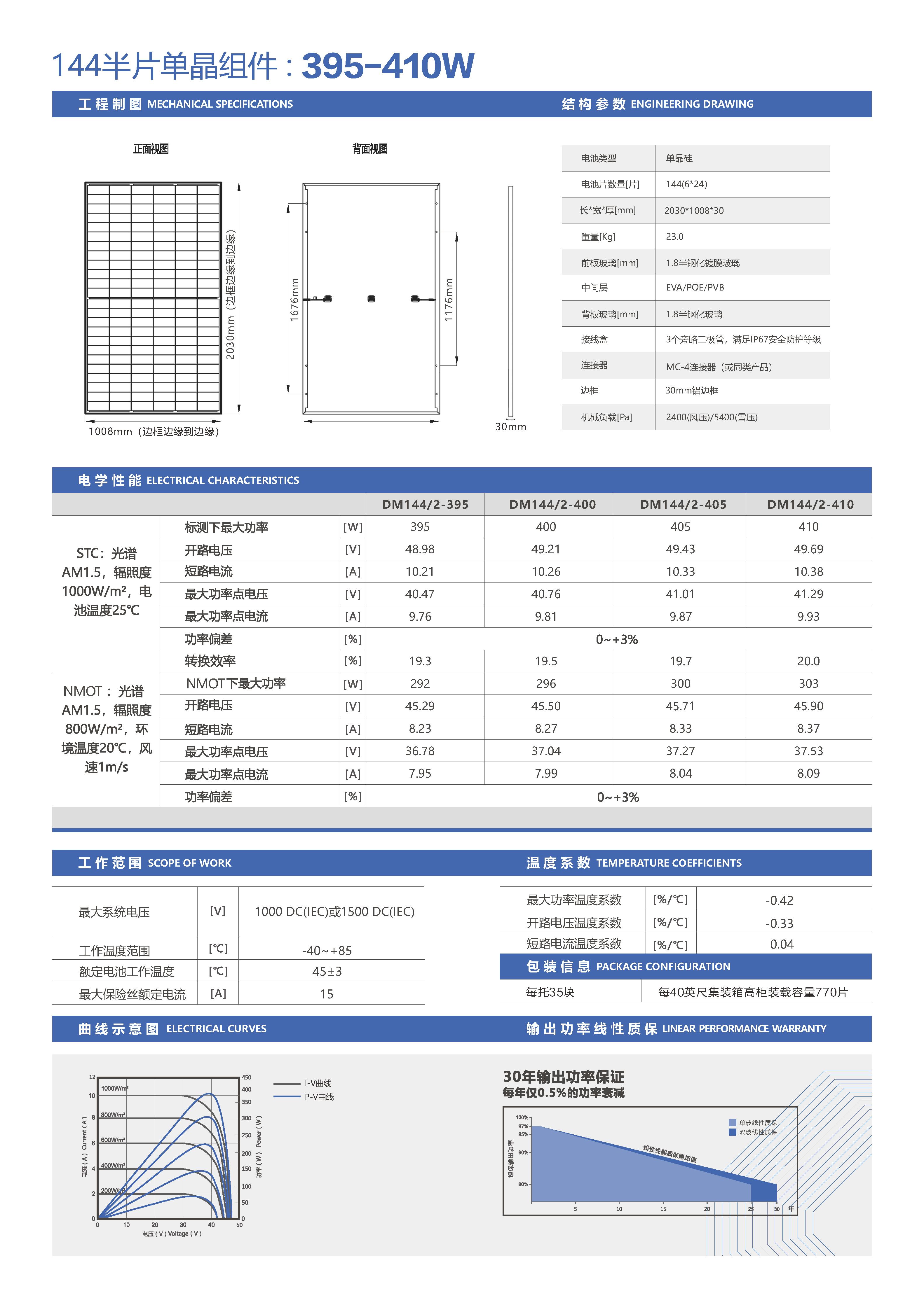 DM144-2-395-410-72版型(144半片)单晶轻质双玻边框