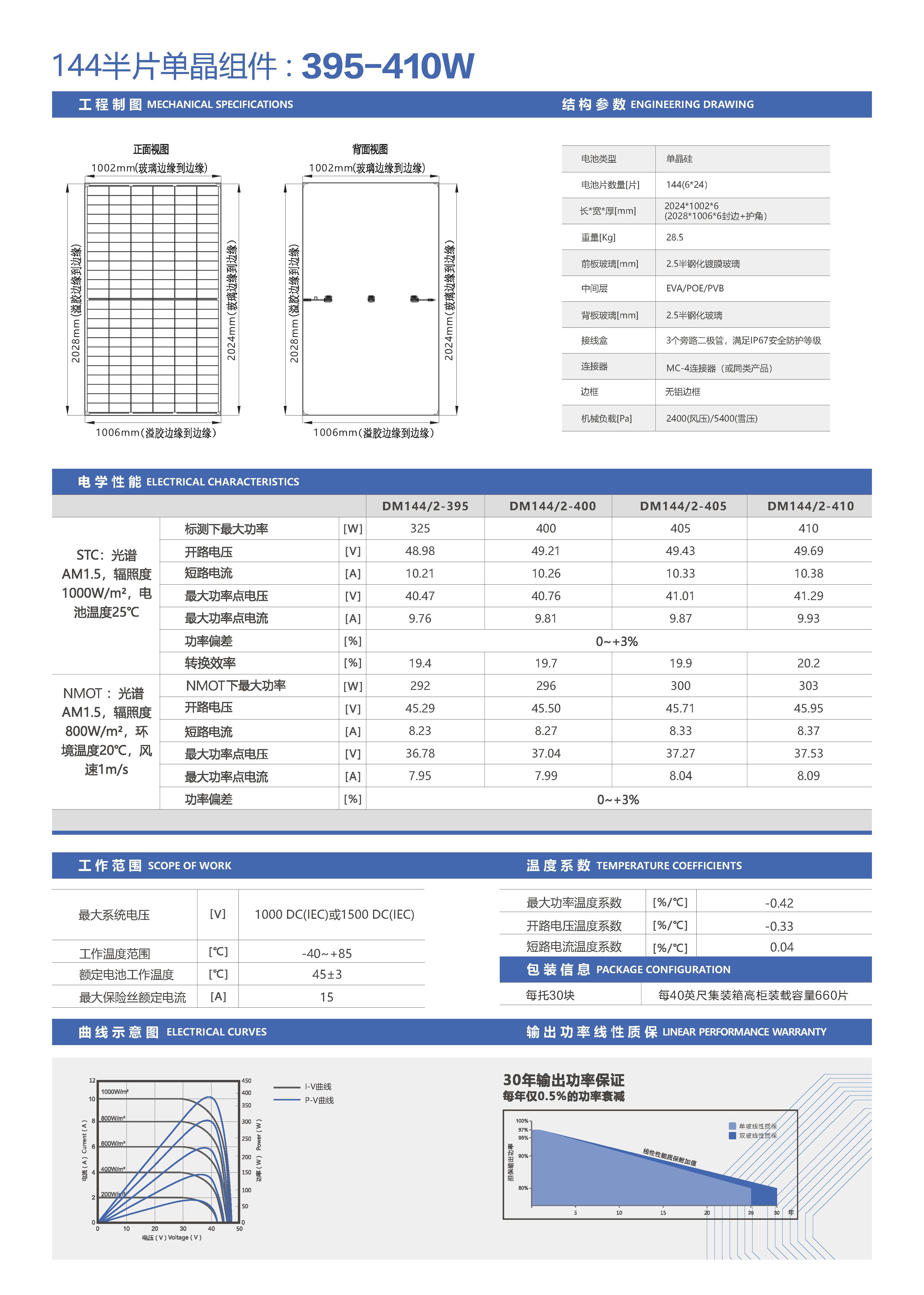 DM144-2-395-410-72版型(144半片)单晶双玻-158电池9BB