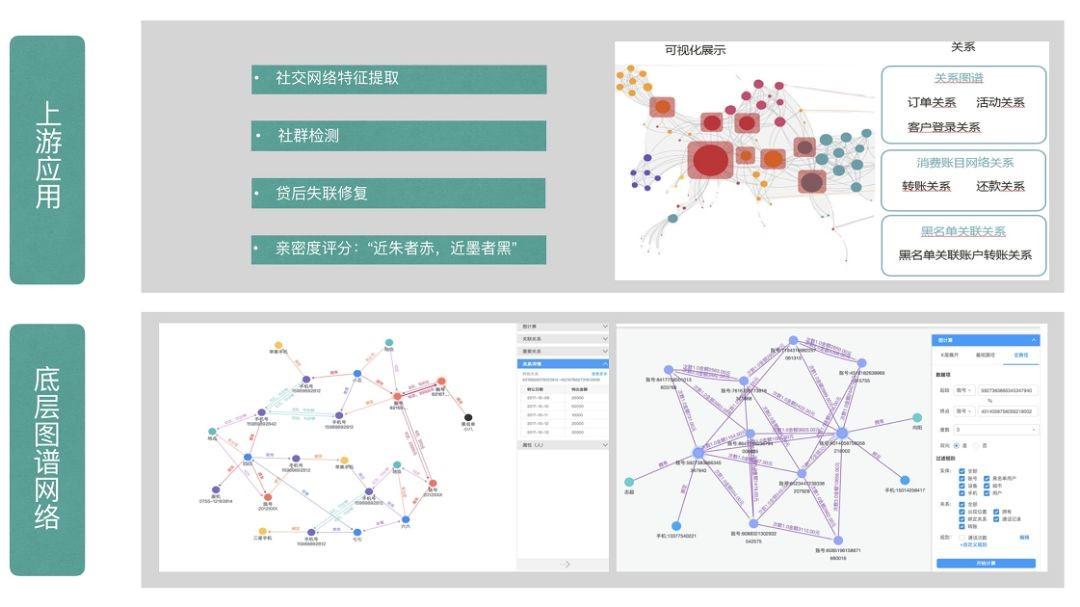 2020年人工智能+安全隐私行业发展报告