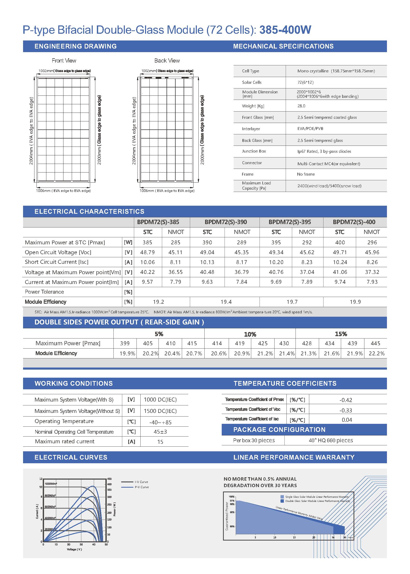 BPDM72-385-400 P-type Mono Bifacial 158mm 9BB