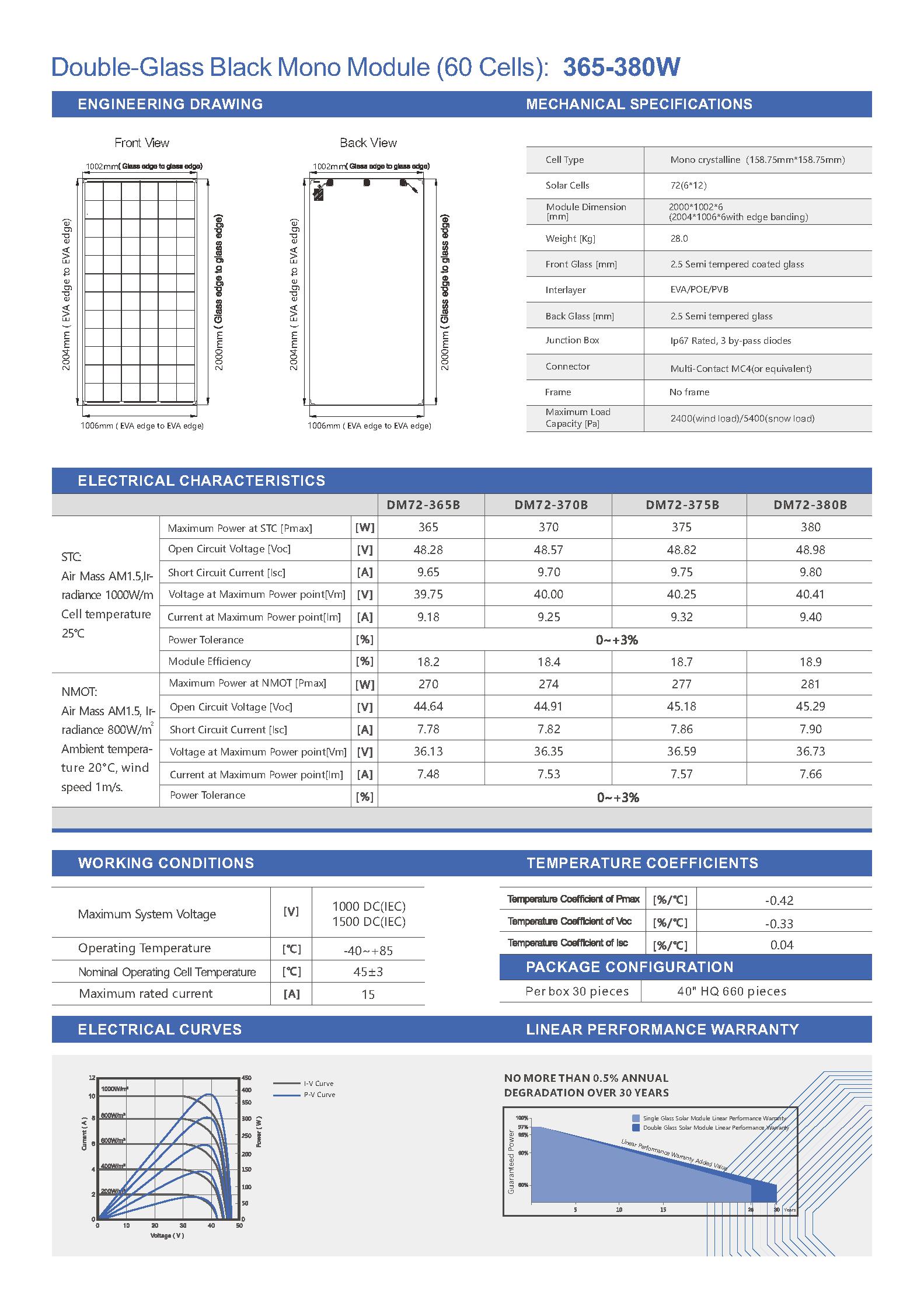 DM72-365-380B Black Mono Double-Glass 158mm