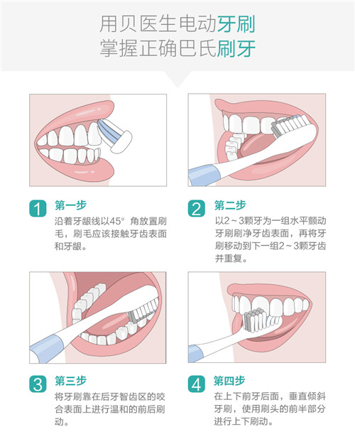 贝医生声波电动牙刷护龈软毛成人充电式电动牙刷男女