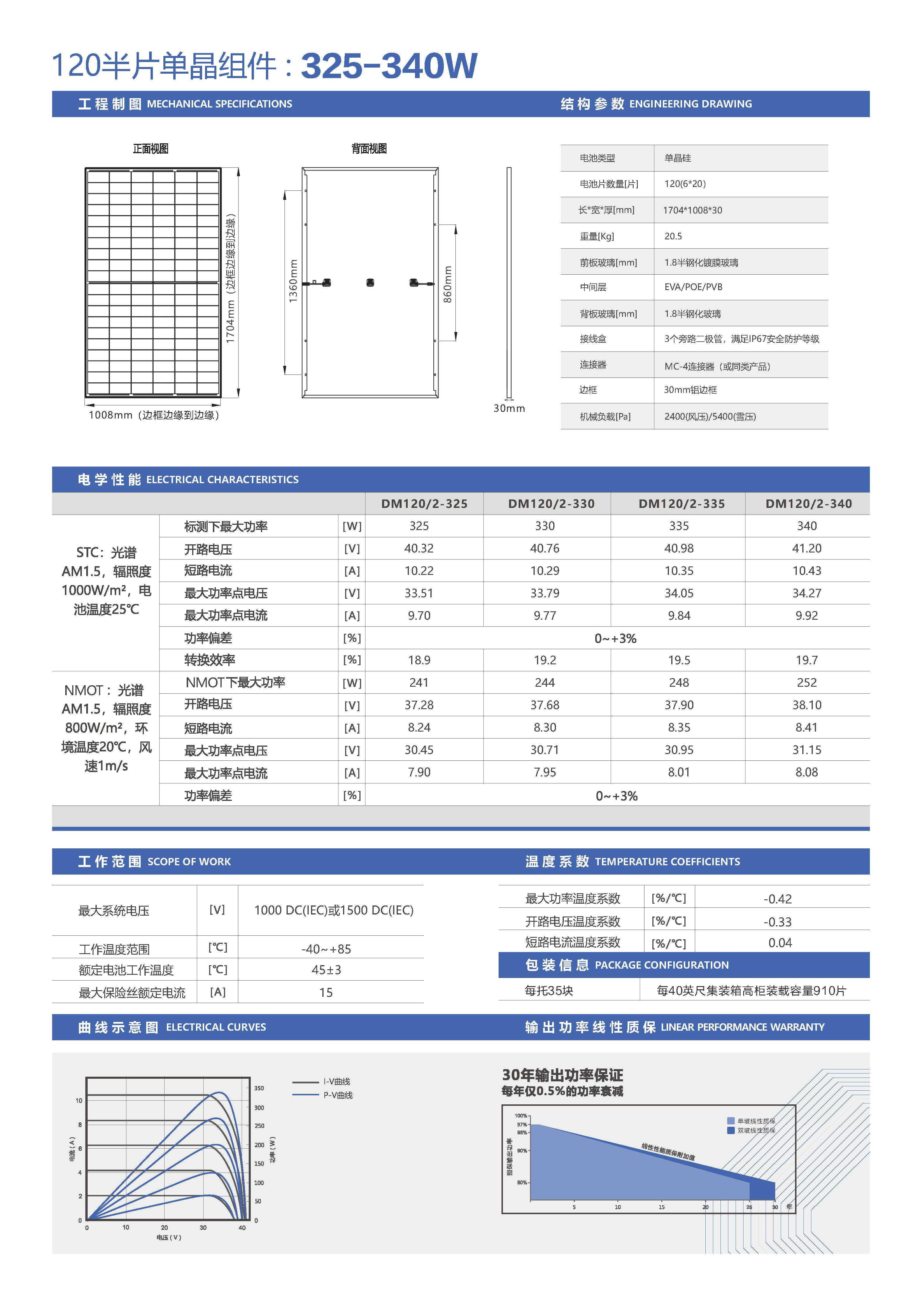 DM120-2-325-340-60版型(120半片)单晶轻质双玻边框